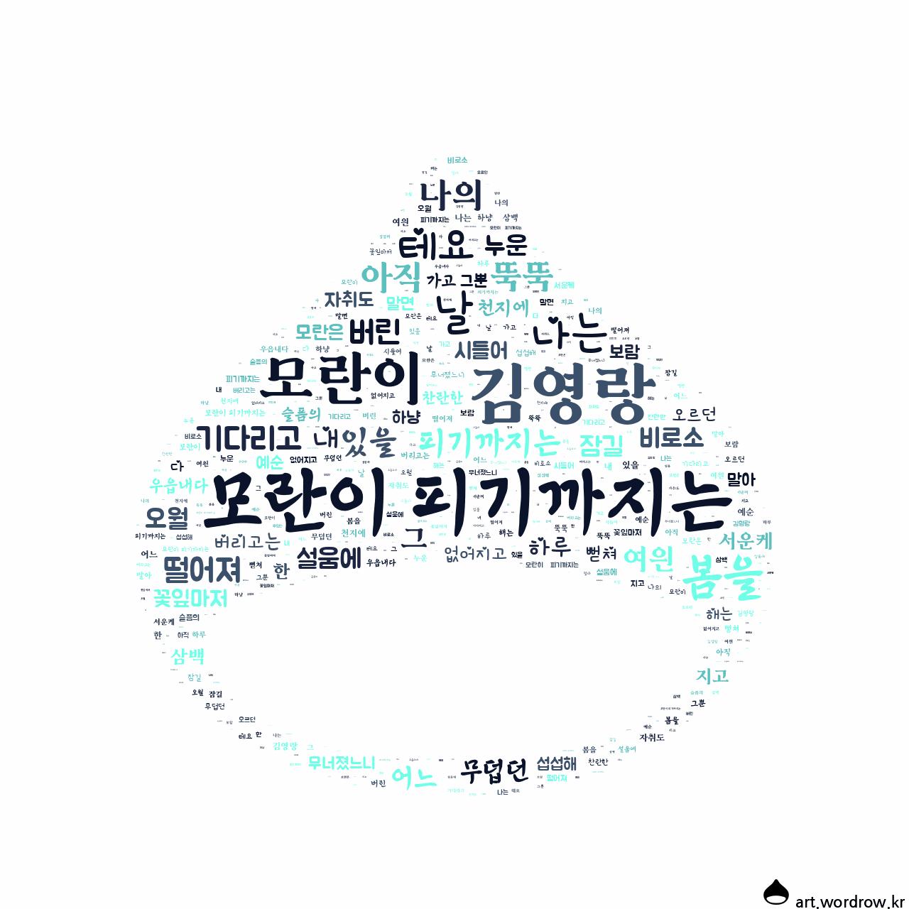 워드 클라우드: 모란이 피기까지는 [김영랑]-2